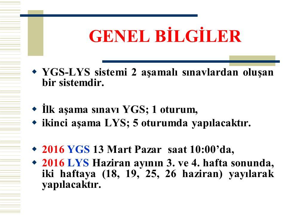  YGS-LYS sistemi 2 aşamalı sınavlardan oluşan bir sistemdir.  İlk aşama sınavı YGS; 1 oturum,  ikinci aşama LYS; 5 oturumda yapılacaktır.  2016 YG