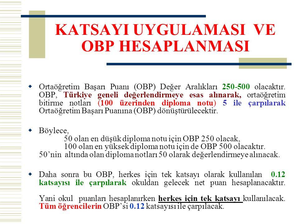 KATSAYI UYGULAMASI VE OBP HESAPLANMASI  Ortaöğretim Başarı Puanı (OBP) Değer Aralıkları 250-500 olacaktır. OBP, Türkiye geneli değerlendirmeye esas a