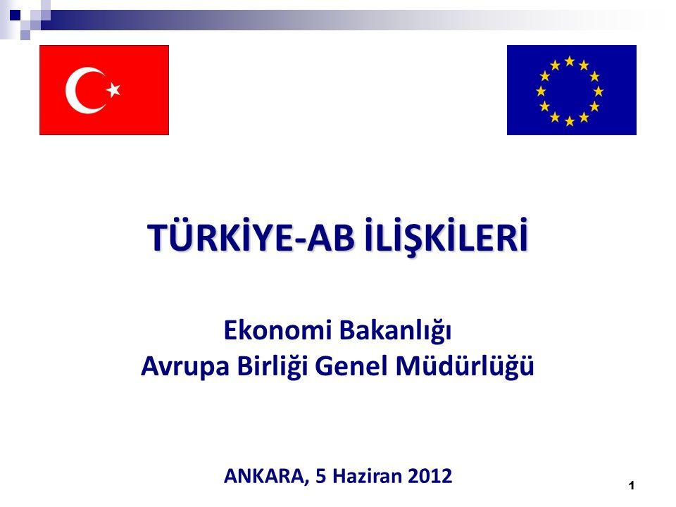 1 TÜRKİYE-AB İLİŞKİLERİ Ekonomi Bakanlığı Avrupa Birliği Genel Müdürlüğü ANKARA, 5 Haziran 2012