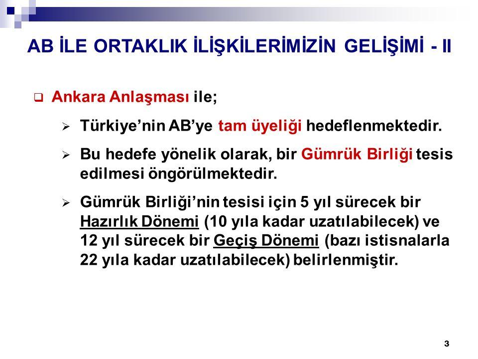 3 AB İLE ORTAKLIK İLİŞKİLERİMİZİN GELİŞİMİ - II  Ankara Anlaşması ile;  Türkiye'nin AB'ye tam üyeliği hedeflenmektedir.