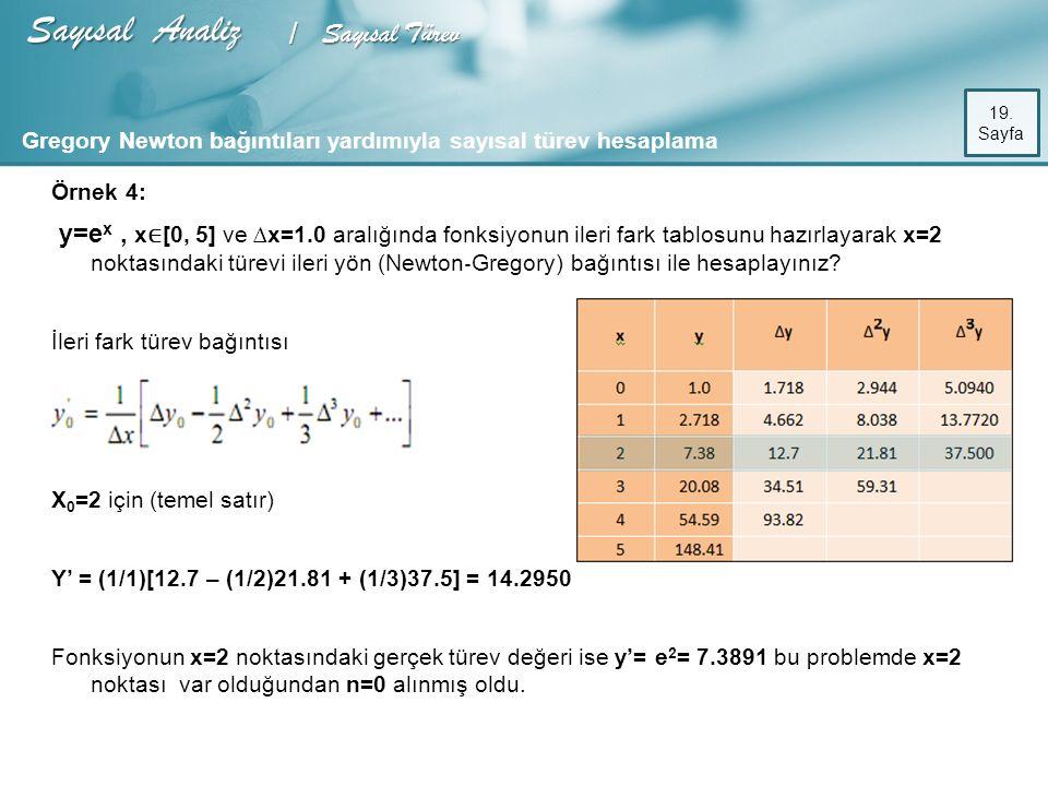 Sayısal Analiz / Sayısal Türev 19.