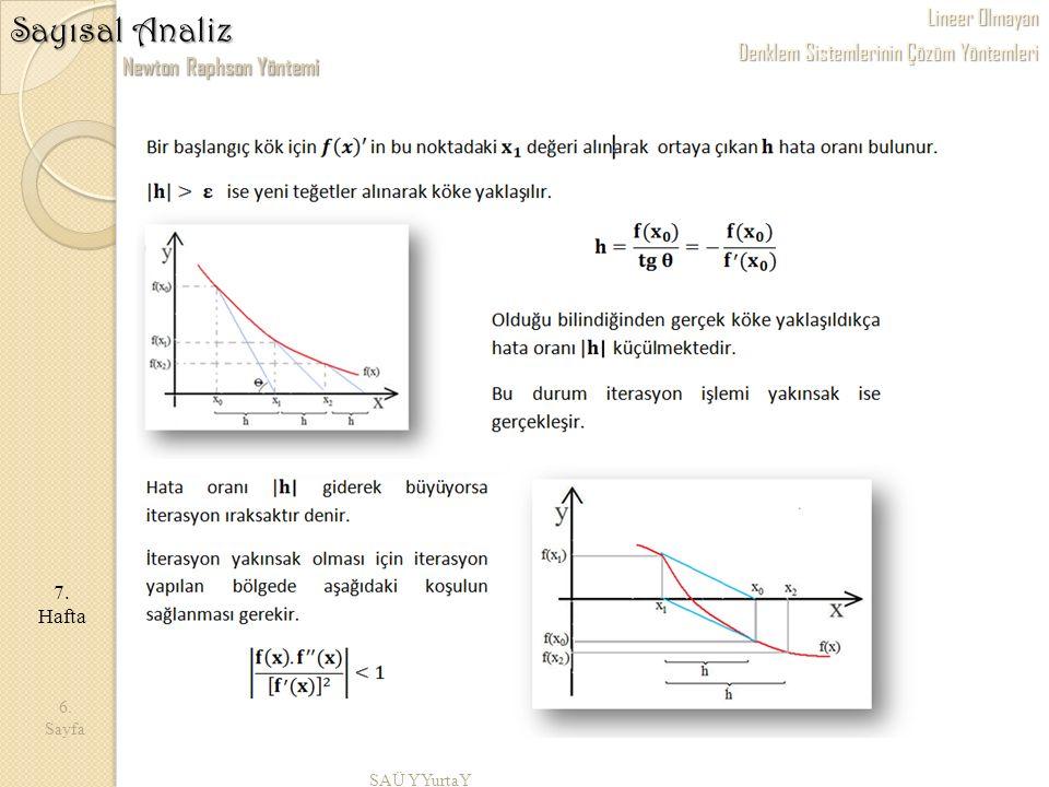 SAÜ YYurtaY 6. Sayfa 7. Hafta Sayısal Analiz Newton Raphson Yöntemi Lineer Olmayan Denklem Sistemlerinin Çözüm Yöntemleri