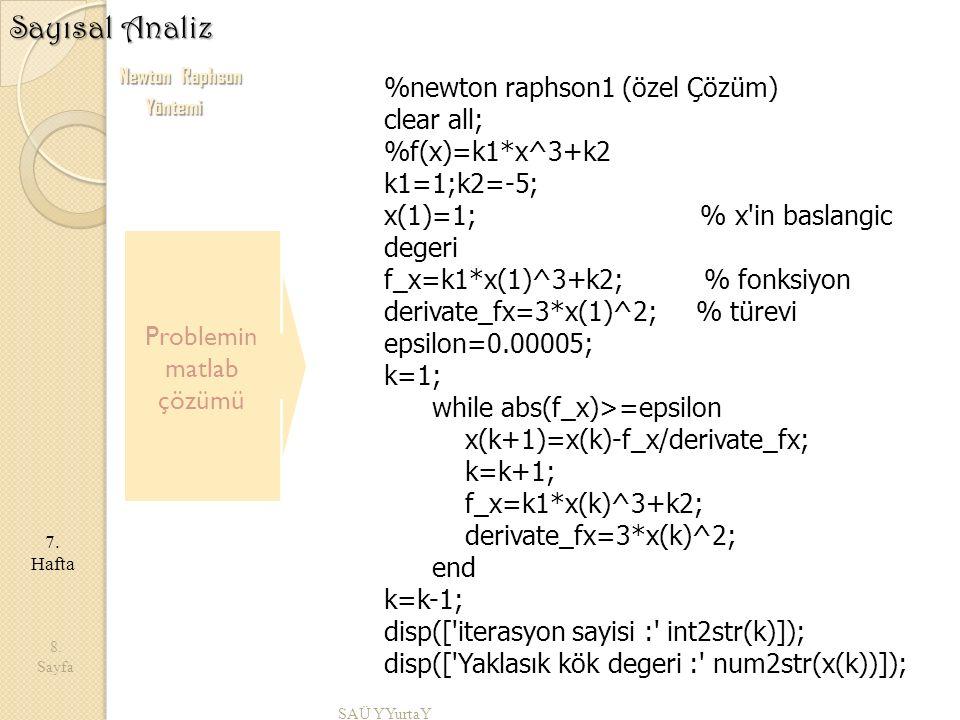 SAÜ YYurtaY 8. Sayfa 7. Hafta Sayısal Analiz Newton Raphson Yöntemi Yöntemi %newton raphson1 (özel Çözüm) clear all; %f(x)=k1*x^3+k2 k1=1;k2=-5; x(1)=