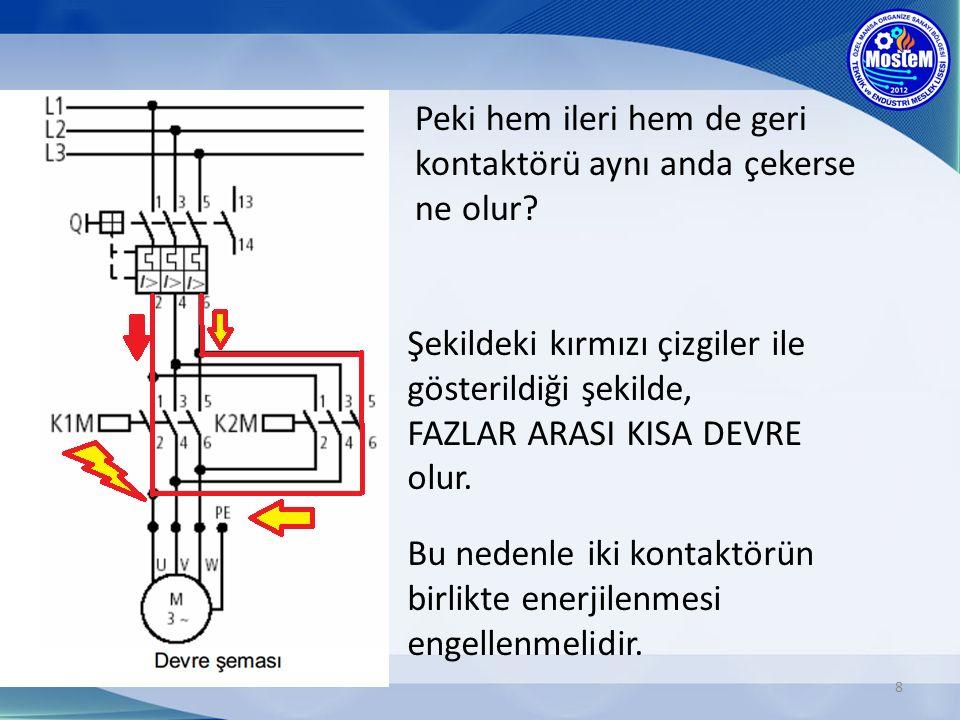 8 Peki hem ileri hem de geri kontaktörü aynı anda çekerse ne olur? Şekildeki kırmızı çizgiler ile gösterildiği şekilde, FAZLAR ARASI KISA DEVRE olur.