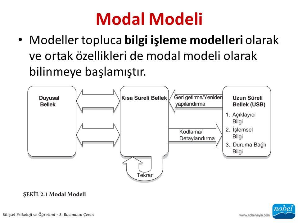 Modal Modeli Modeller topluca bilgi işleme modelleri olarak ve ortak özellikleri de modal modeli olarak bilinmeye başlamıştır.
