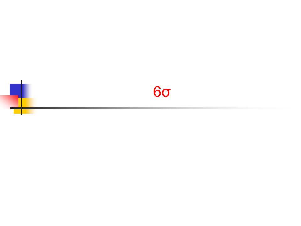 6σ6σ Metodoloji: İki ana tamamlayıcı yöntem bulunmaktadır ; 1.