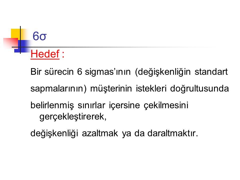 6σ6σ Hedef : Bir sürecin 6 sigmas'ının (değişkenliğin standart sapmalarının) müşterinin istekleri doğrultusunda belirlenmiş sınırlar içersine çekilmes