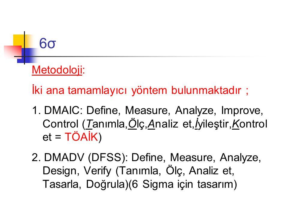 6σ6σ Metodoloji: İki ana tamamlayıcı yöntem bulunmaktadır ; 1. DMAIC: Define, Measure, Analyze, Improve, Control (Tanımla,Ölç,Analiz et,İyileştir,Kont