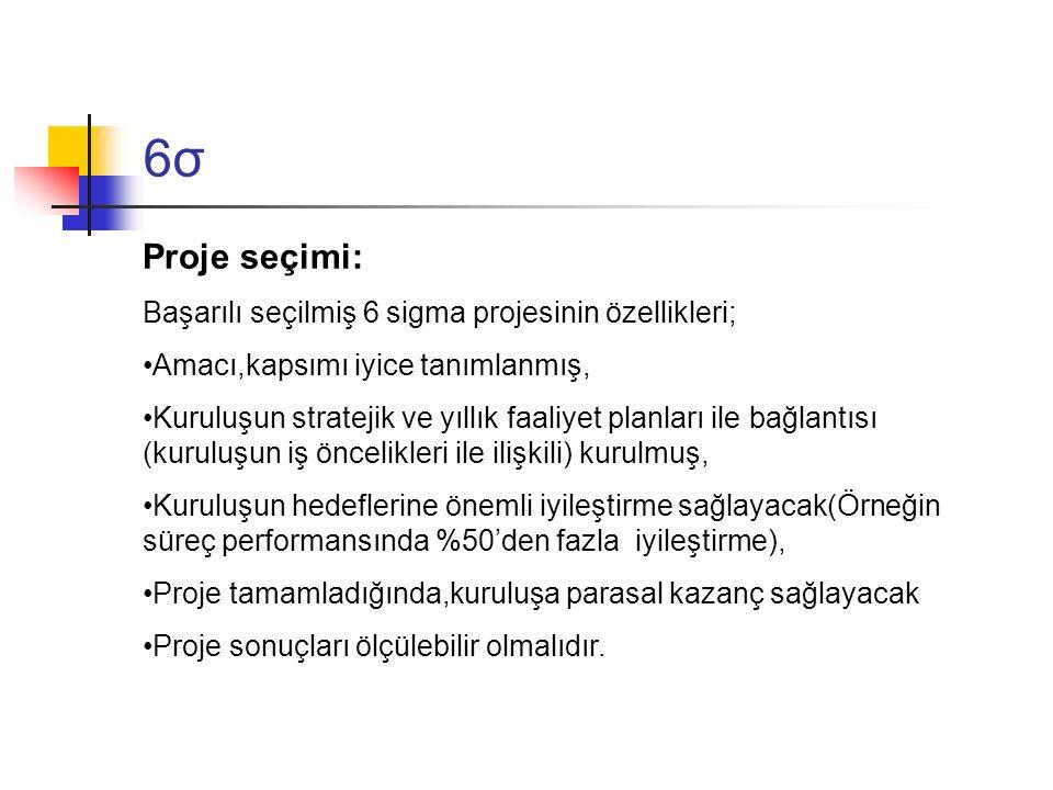 6σ6σ Proje seçimi: Başarılı seçilmiş 6 sigma projesinin özellikleri; Amacı,kapsımı iyice tanımlanmış, Kuruluşun stratejik ve yıllık faaliyet planları