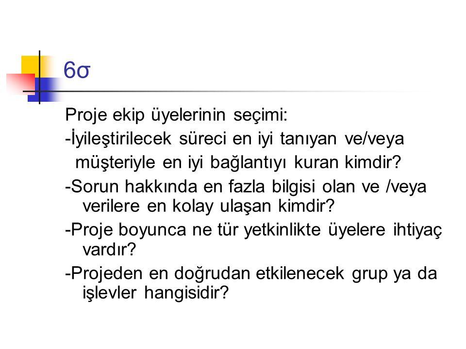 6σ6σ Proje ekip üyelerinin seçimi: -İyileştirilecek süreci en iyi tanıyan ve/veya müşteriyle en iyi bağlantıyı kuran kimdir? -Sorun hakkında en fazla
