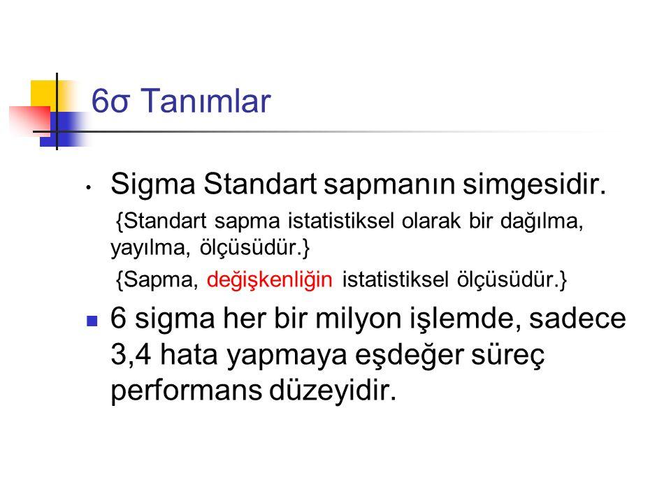 6σ Tanımlar Sigma Standart sapmanın simgesidir. {Standart sapma istatistiksel olarak bir dağılma, yayılma, ölçüsüdür.} {Sapma, değişkenliğin istatisti