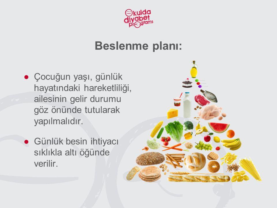 Beslenme planı: ●Çocuğun yaşı, günlük hayatındaki hareketliliği, ailesinin gelir durumu göz önünde tutularak yapılmalıdır.