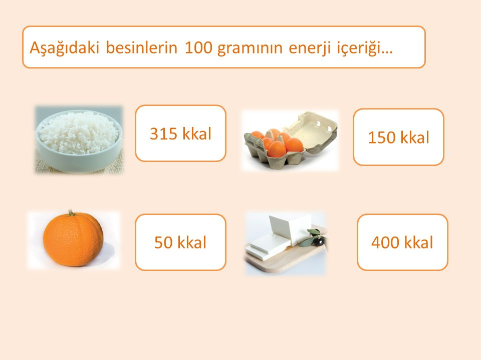 Aşağıdaki besinlerin 100 gramının enerji içeriği… 315 kkal 150 kkal 50 kkal400 kkal