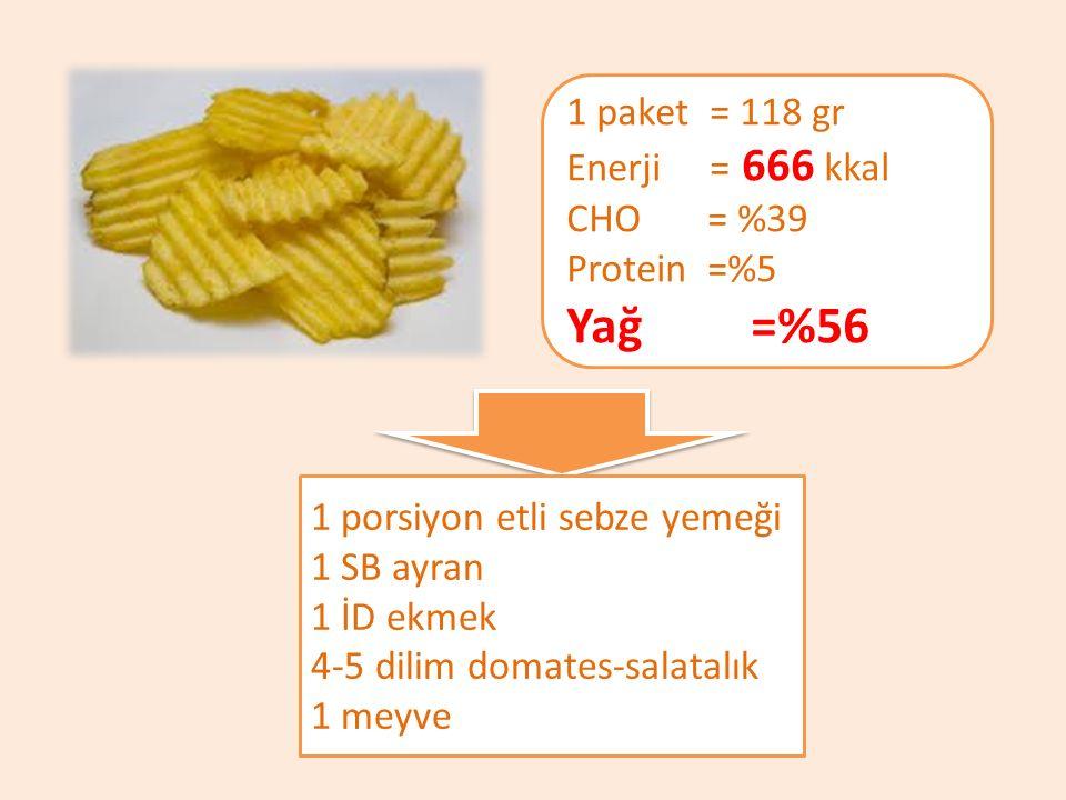 1 paket = 118 gr Enerji = 666 kkal CHO = %39 Protein =%5 Yağ =%56 1 porsiyon etli sebze yemeği 1 SB ayran 1 İD ekmek 4-5 dilim domates-salatalık 1 mey