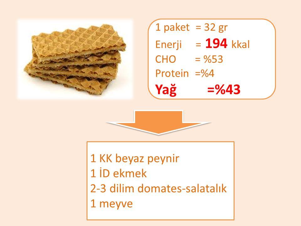1 paket = 32 gr Enerji = 194 kkal CHO = %53 Protein =%4 Yağ =%43 1 KK beyaz peynir 1 İD ekmek 2-3 dilim domates-salatalık 1 meyve