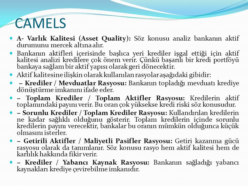 CAMELS M- Yönetim Kalitesi (Management Quality): Banka yönetiminin kapasitesi ve performansını incelemektedir.