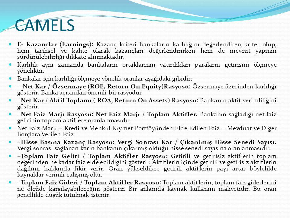 CAMELS L- Likidite Durumu (Liquidity): Bankanın likidite pozisyonu bu bileşen aracılığıyla değerlendirilmektedir.