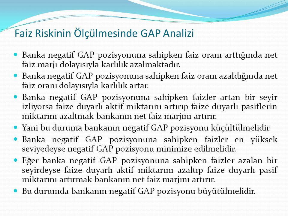 Faiz Riskinin Ölçülmesinde GAP Analizi Sıfır GAP Pozisyonu Belirli bir vadede (t) faize duyarlı aktiflerin miktarı faize duyarlı pasiflerin miktarına eşitse GAP( aralık) boyutu sıfır çıkar.