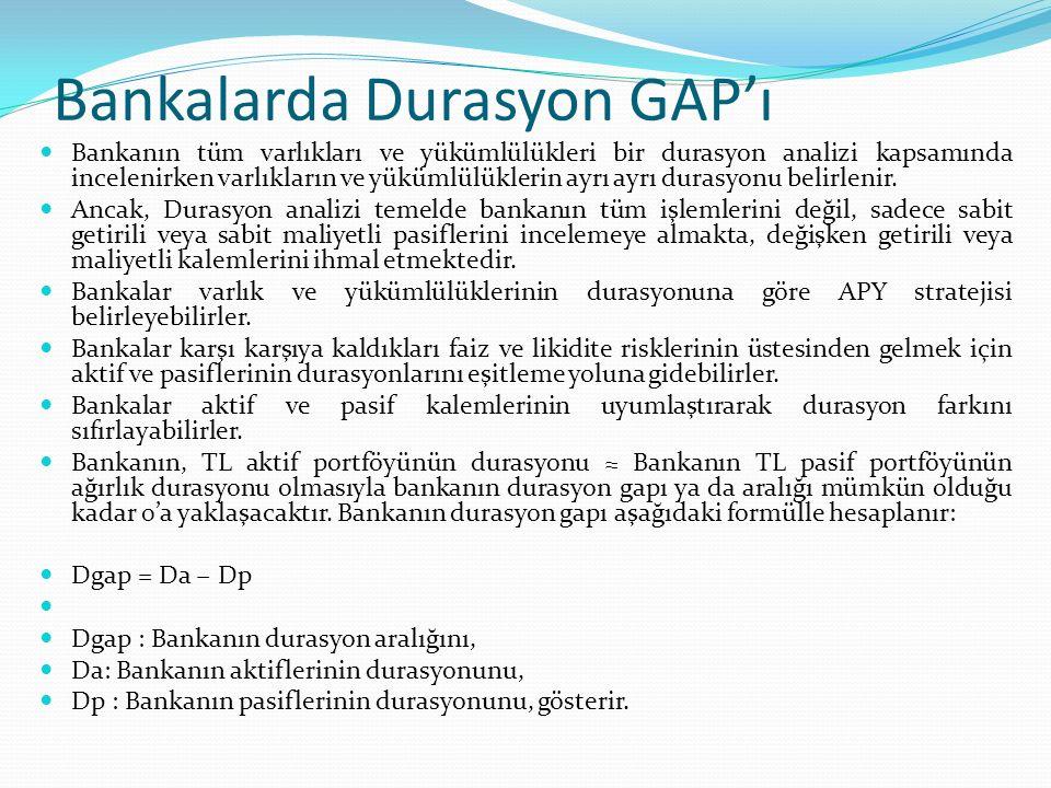 Bankalarda Durasyon GAP'ı Banka pozitif, negatif ve sıfır durasyon(süre) aralığına sahip olabilir.