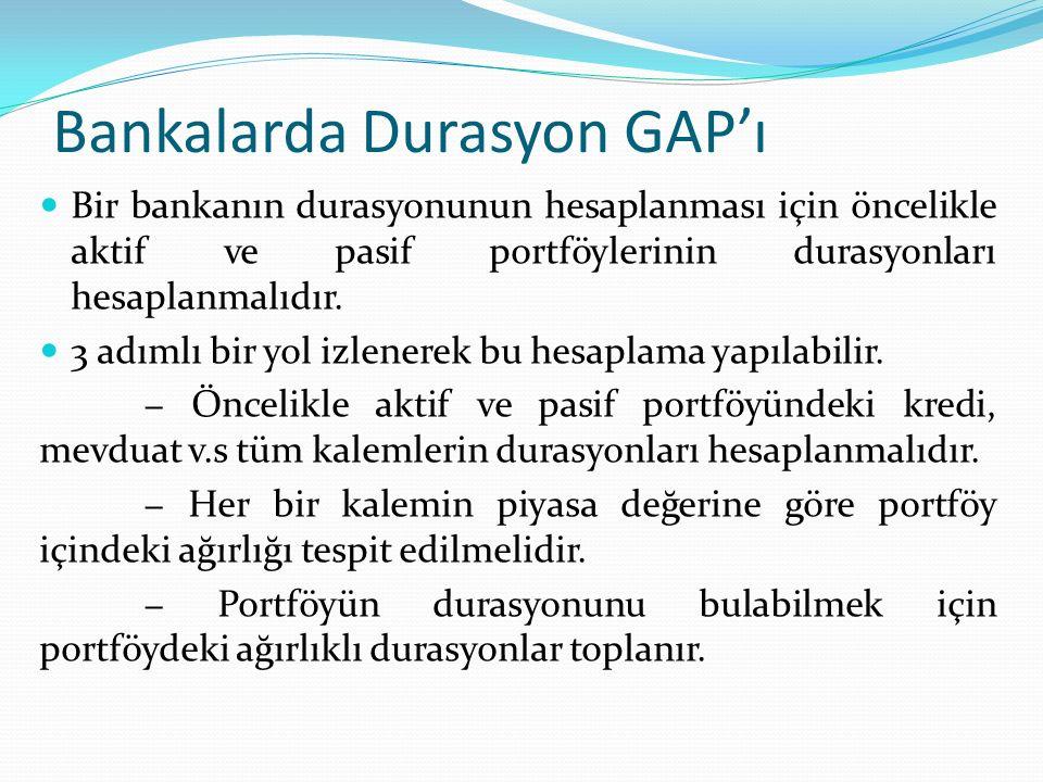 Bankalarda Durasyon GAP'ı Örnek :