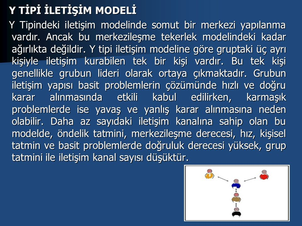 Y TİPİ İLETİŞİM MODELİ Y Tipindeki iletişim modelinde somut bir merkezi yapılanma vardır.