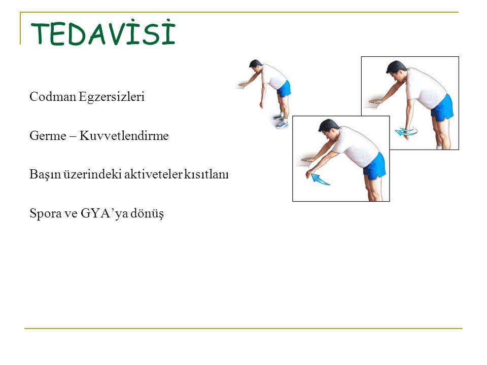 TEDAVİSİ Codman Egzersizleri Germe – Kuvvetlendirme Başın üzerindeki aktiveteler kısıtlanır Spora ve GYA'ya dönüş