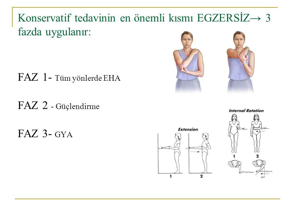 Konservatif tedavinin en önemli kısmı EGZERSİZ→ 3 fazda uygulanır: FAZ 1- Tüm yönlerde EHA FAZ 2 - Güçlendirme FAZ 3- GYA