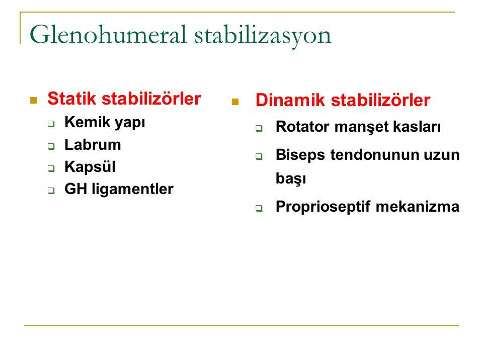 Glenohumeral stabilizasyon Statik stabilizörler  Kemik yapı  Labrum  Kapsül  GH ligamentler Dinamik stabilizörler  Rotator manşet kasları  Bisep