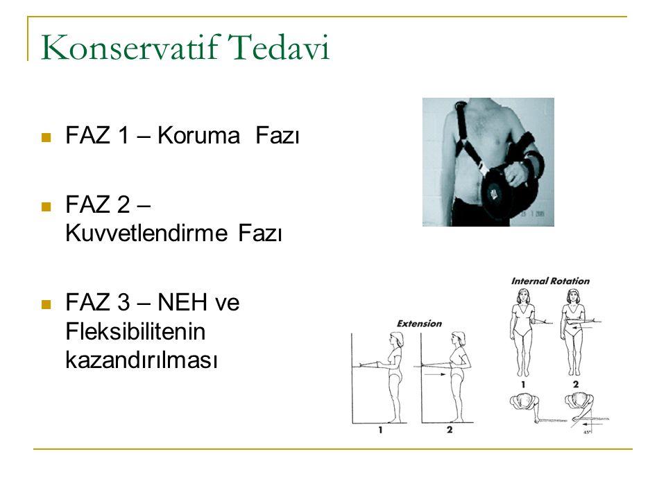 Konservatif Tedavi FAZ 1 – Koruma Fazı FAZ 2 – Kuvvetlendirme Fazı FAZ 3 – NEH ve Fleksibilitenin kazandırılması