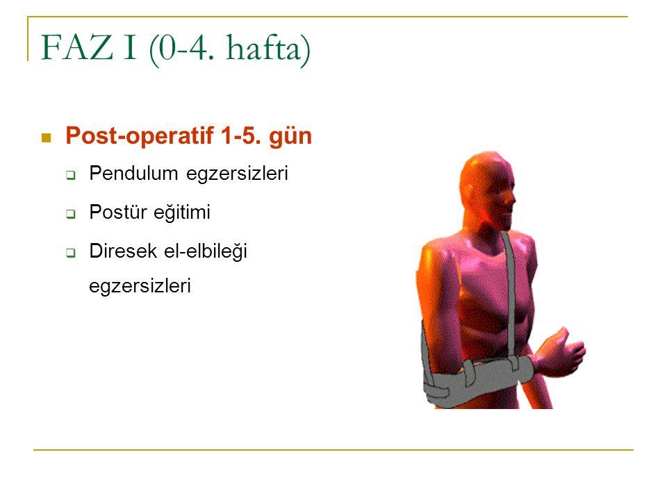 FAZ I (0-4. hafta) Post-operatif 1-5. gün  Pendulum egzersizleri  Postür eğitimi  Diresek el-elbileği egzersizleri