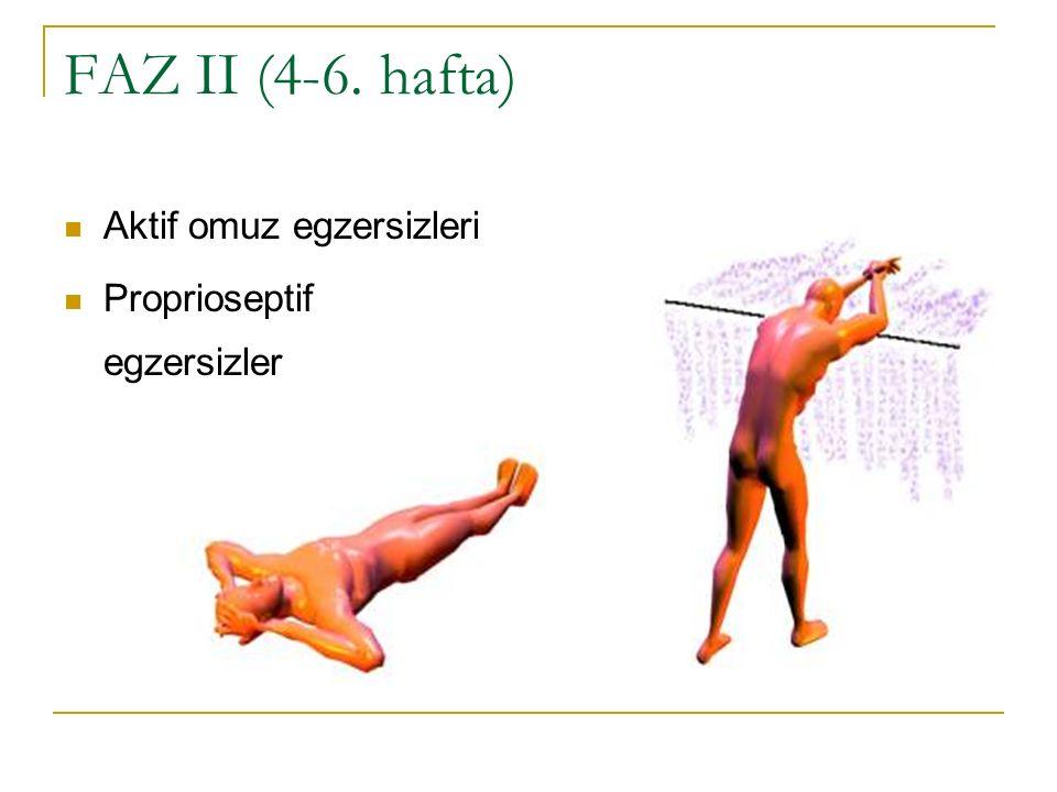 FAZ II (4-6. hafta) Aktif omuz egzersizleri Proprioseptif egzersizler
