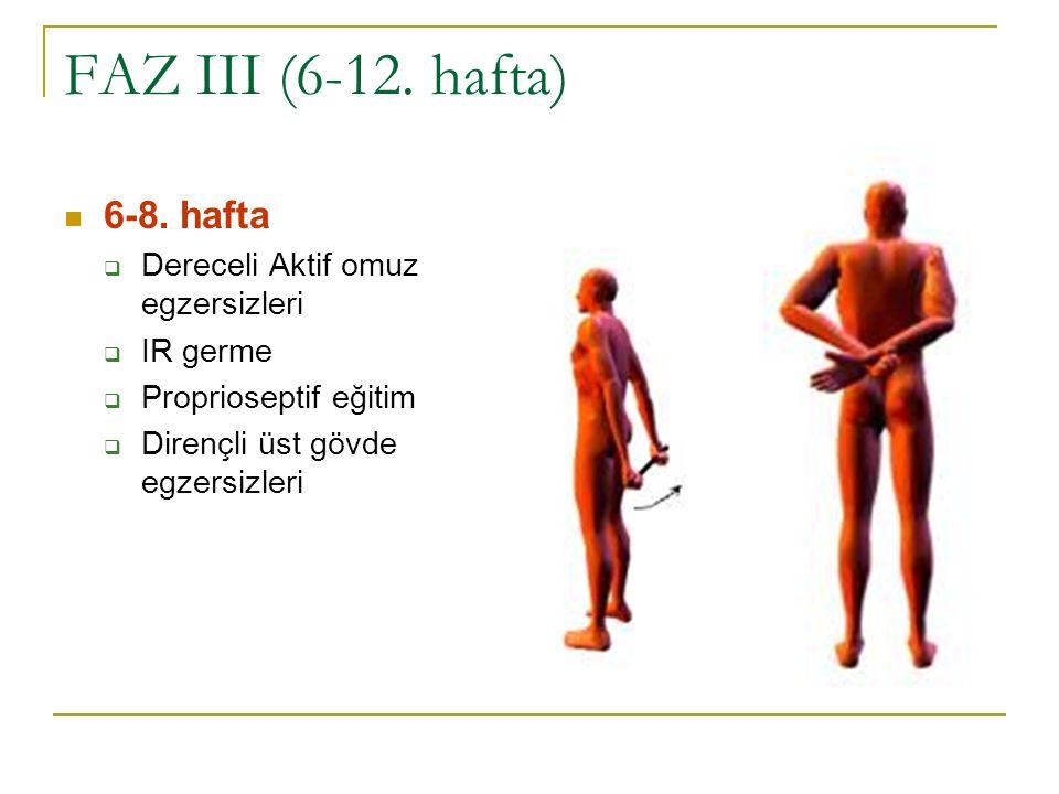 FAZ III (6-12. hafta) 6-8. hafta  Dereceli Aktif omuz egzersizleri  IR germe  Proprioseptif eğitim  Dirençli üst gövde egzersizleri