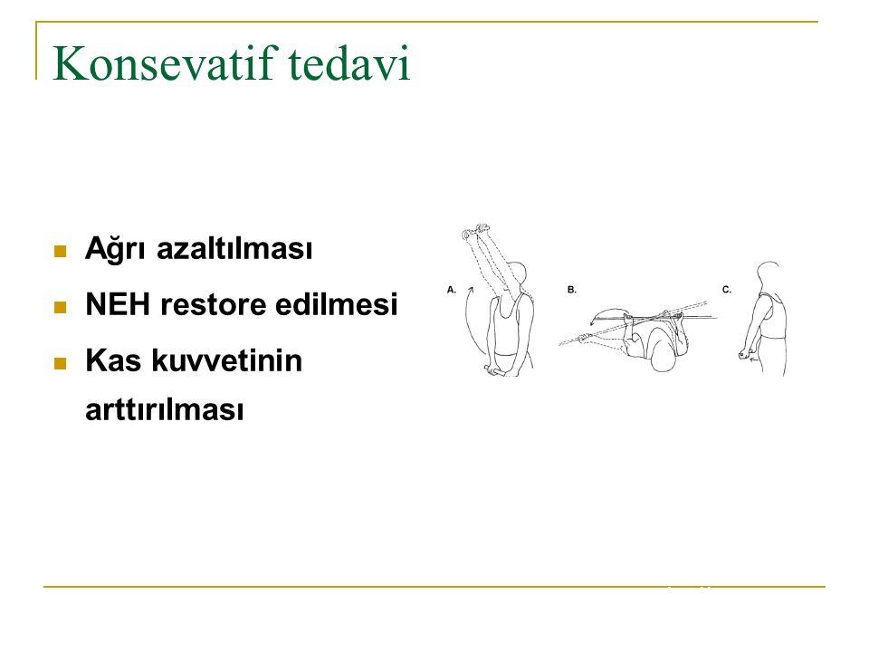 Konsevatif tedavi Ağrı azaltılması NEH restore edilmesi Kas kuvvetinin arttırılması Ayvalık 2006