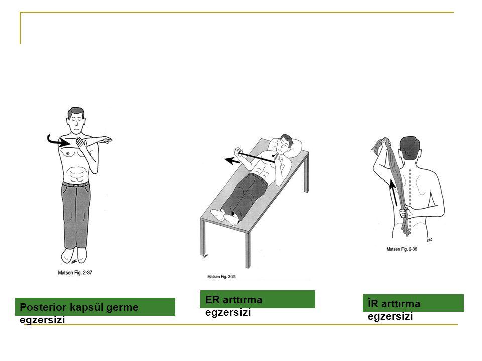 Posterior kapsül germe egzersizi ER arttırma egzersizi İR arttırma egzersizi