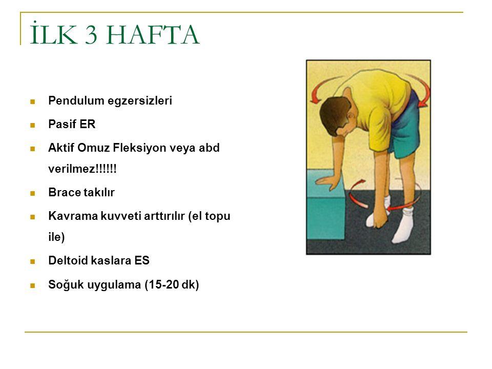 İLK 3 HAFTA Pendulum egzersizleri Pasif ER Aktif Omuz Fleksiyon veya abd verilmez!!!!!! Brace takılır Kavrama kuvveti arttırılır (el topu ile) Deltoid