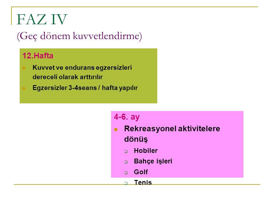 FAZ IV (Geç dönem kuvvetlendirme) 12.Hafta Kuvvet ve endurans egzersizleri dereceli olarak arttırılır Egzersizler 3-4seans / hafta yapılır 4-6. ay Rek