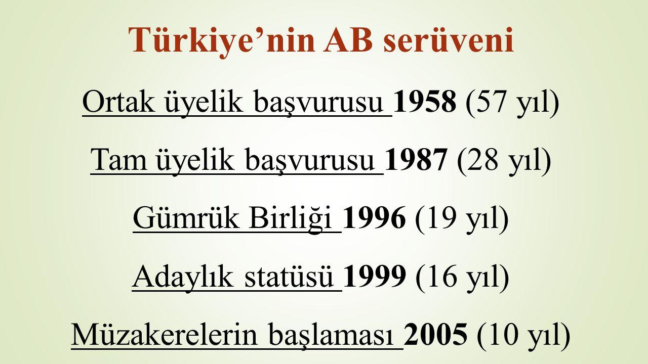 Türkiye'nin AB serüveni Ortak üyelik başvurusu 1958 (57 yıl) Tam üyelik başvurusu 1987 (28 yıl) Gümrük Birliği 1996 (19 yıl) Adaylık statüsü 1999 (16