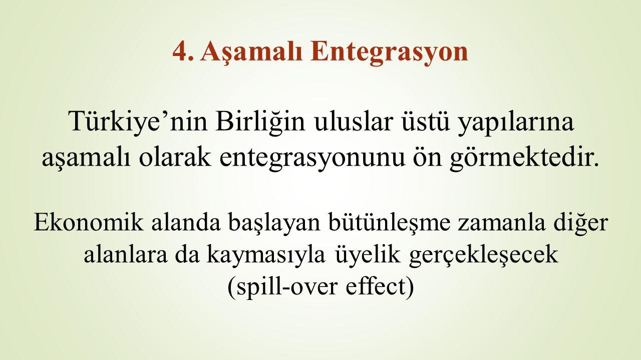 4. Aşamalı Entegrasyon Türkiye'nin Birliğin uluslar üstü yapılarına aşamalı olarak entegrasyonunu ön görmektedir. Ekonomik alanda başlayan bütünleşme
