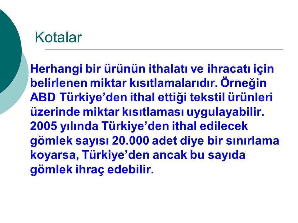 Kotalar Herhangi bir ürünün ithalatı ve ihracatı için belirlenen miktar kısıtlamalarıdır. Örneğin ABD Türkiye'den ithal ettiği tekstil ürünleri üzerin