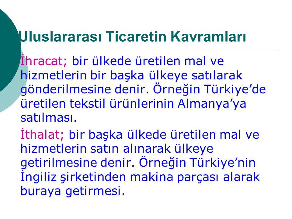 Uluslararası Ticaretin Kavramları İhracat; bir ülkede üretilen mal ve hizmetlerin bir başka ülkeye satılarak gönderilmesine denir. Örneğin Türkiye'de