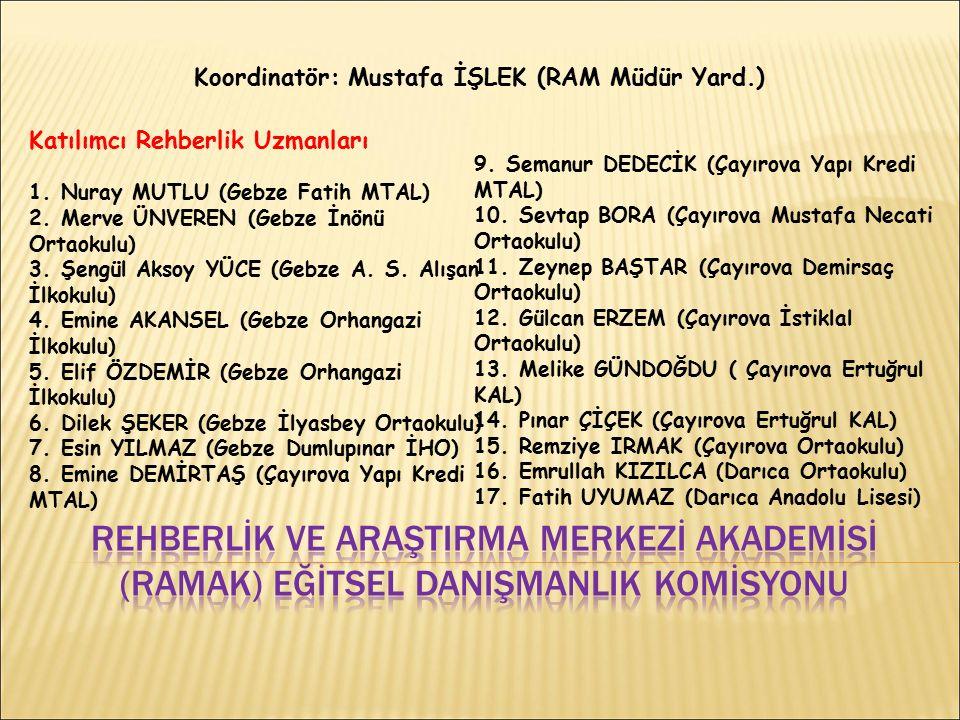 9.Semanur DEDECİK (Çayırova Yapı Kredi MTAL) 10.