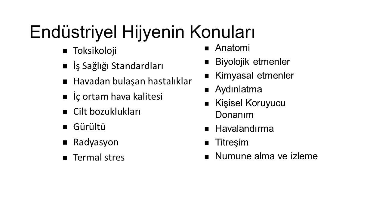 İSG.Kurulları Hakkında Yönetmelik 6.
