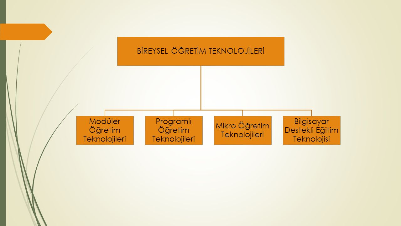 BİREYSEL ÖĞRETİM TEKNOLOJİLERİ Modüler Öğretim Teknolojileri Programlı Öğretim Teknolojileri Mikro Öğretim Teknolojileri Bilgisayar Destekli Eğitim Te