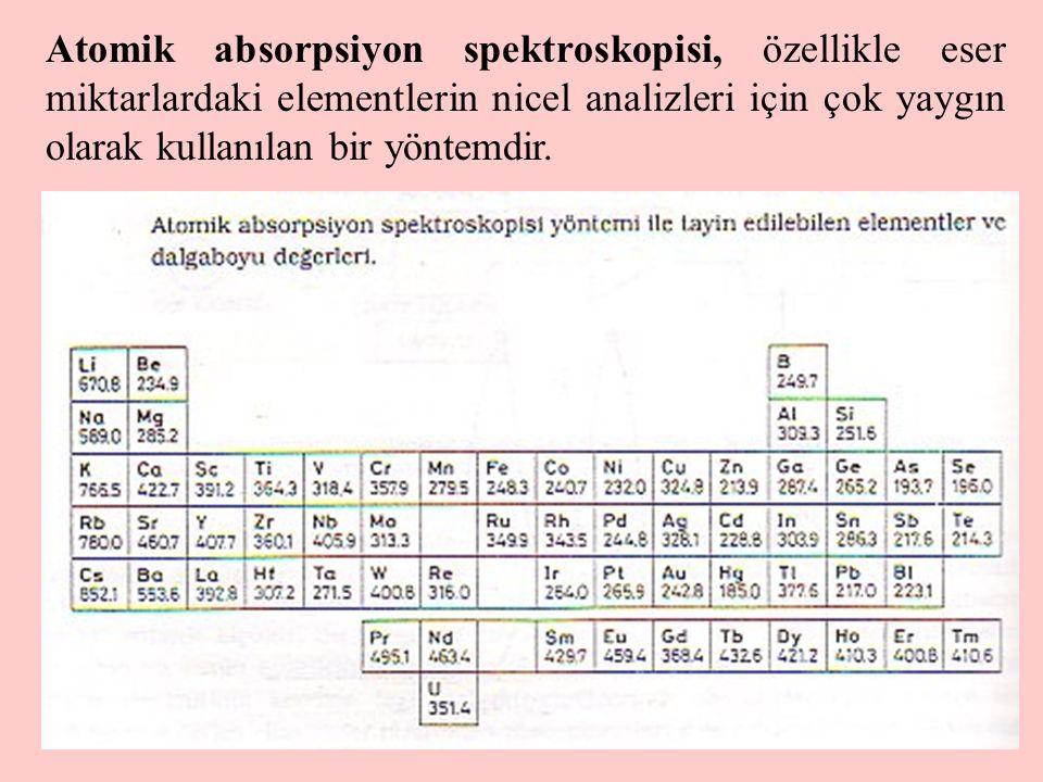 10 Atomik absorpsiyon spektroskopisi, özellikle eser miktarlardaki elementlerin nicel analizleri için çok yaygın olarak kullanılan bir yöntemdir.