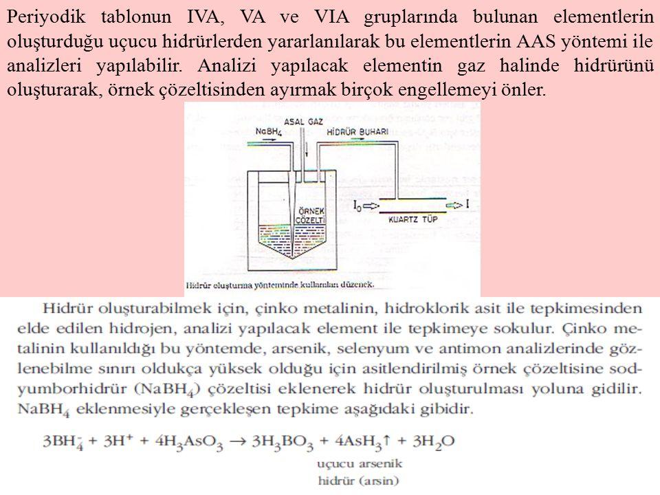 11 Periyodik tablonun IVA, VA ve VIA gruplarında bulunan elementlerin oluşturduğu uçucu hidrürlerden yararlanılarak bu elementlerin AAS yöntemi ile an