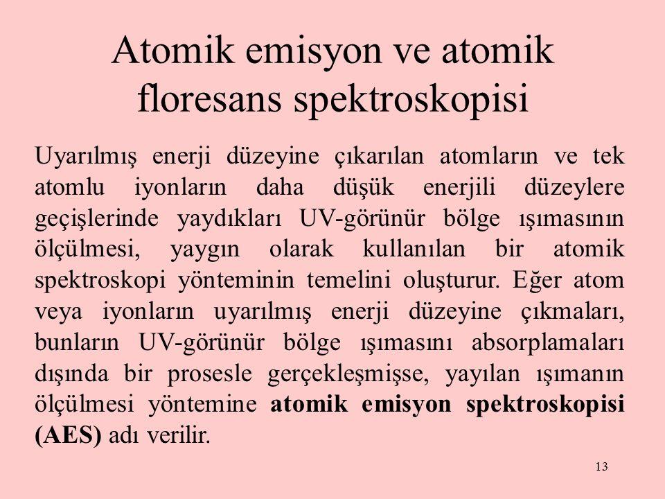 13 Atomik emisyon ve atomik floresans spektroskopisi Uyarılmış enerji düzeyine çıkarılan atomların ve tek atomlu iyonların daha düşük enerjili düzeyle