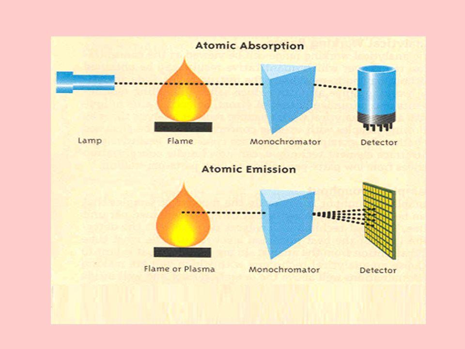 16 Alev emisyon spektrofotometreleri, alev emisyon spektroskopisi yönteminin de uygulanabileceği şekilde üretilmiş atomik absorpsiyon spektrofotometreleridir.