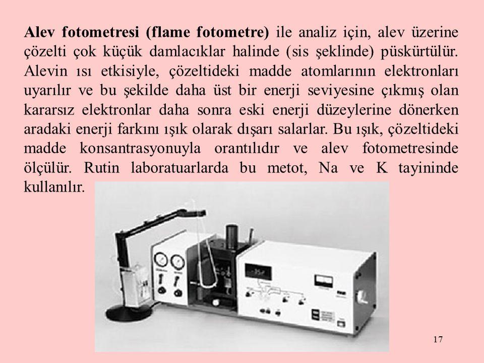 17 Alev fotometresi (flame fotometre) ile analiz için, alev üzerine çözelti çok küçük damlacıklar halinde (sis şeklinde) püskürtülür. Alevin ısı etkis