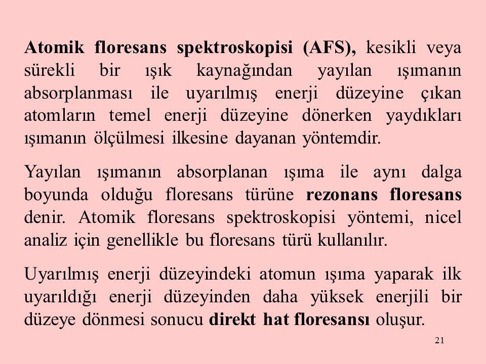 21 Atomik floresans spektroskopisi (AFS), kesikli veya sürekli bir ışık kaynağından yayılan ışımanın absorplanması ile uyarılmış enerji düzeyine çıkan
