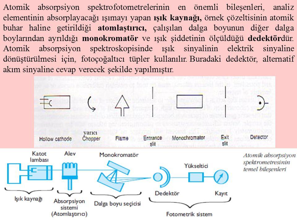 8 Atomik absorpsiyon spektrofotometrelerinin en önemli bileşenleri, analiz elementinin absorplayacağı ışımayı yapan ışık kaynağı, örnek çözeltisinin a